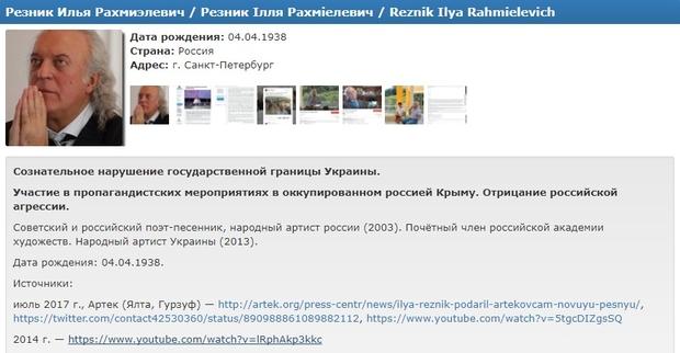 Илья Резник попал вчёрный список «Миротворца»
