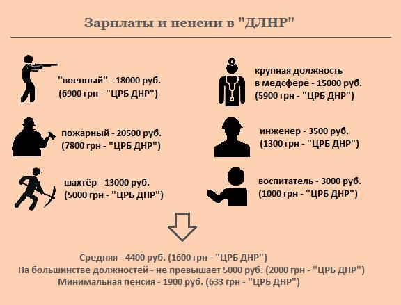 Савченко вновь объявила голодовку